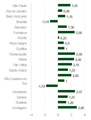 grafico-noticia-11-05-2015